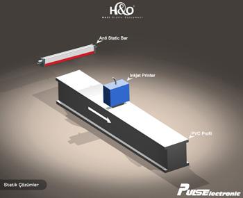 Inject Baskı Makinesinde Statik Uygulaması