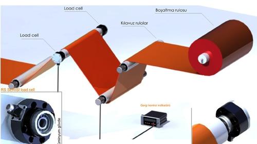 Load Cell ile Tansiyon Kontrol