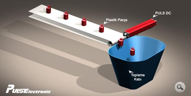 Konveyör Bantlarda Plastik Parça Taşıma Statik Uygulaması
