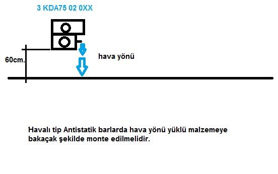 Kompresör Bağlantılı Anti Statik Alıcı Bar (Çubuk)