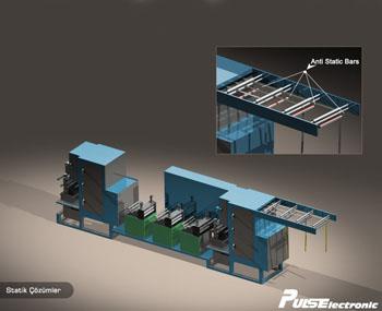 Static Application in Narrow Weaving Machine