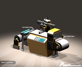Empirme Baskı Makinesi Statik Uygulaması