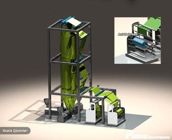 Extruder Makinasında Statik Uygulaması