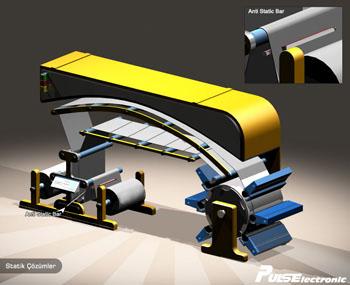 Flexo Baskı Makinesi Statik Uygulaması