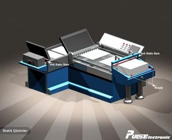 Paper Folding Machine Static Application