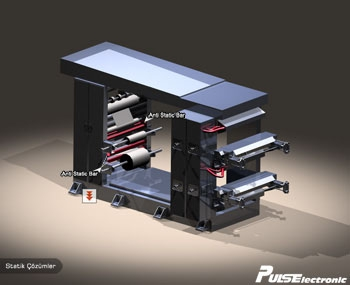 Static Application in Printing Machine