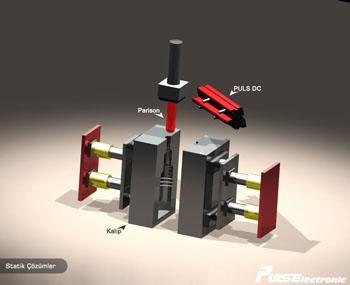 Parizyon Makinelerinde Statik Uygulaması