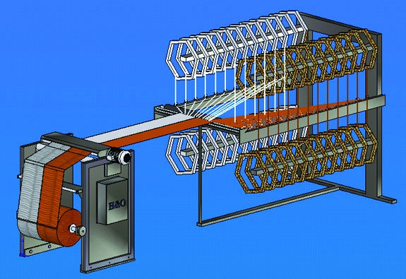 Static Application in Weaving Machine