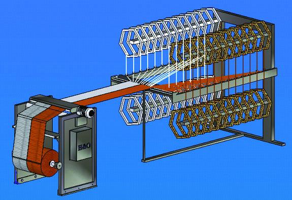 Static Application in Weaving Machine