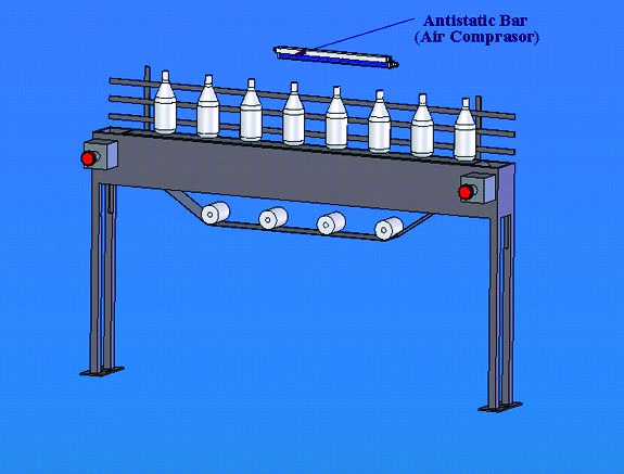 Static Application in Conveyors